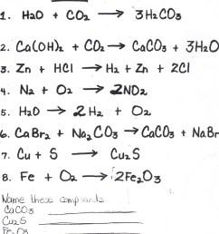 Balancing Chemical Equations Homework Help; Balancing chemical equations  homework help [ 2713 x 2095 Pixel ]