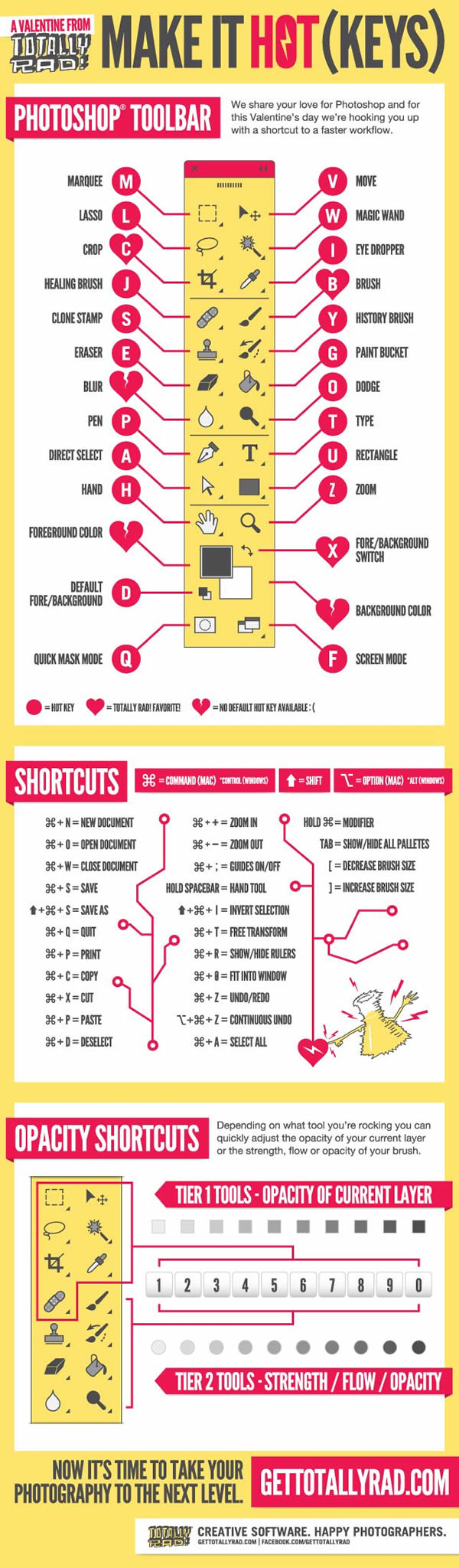 lighting diagrams for portrait photography 1998 jeep grand cherokee ignition coil wiring diagram 25 most useful cheat sheets – part2 - 121clicks.com