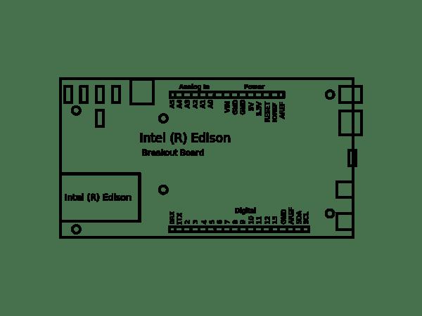 circuit scribe buy