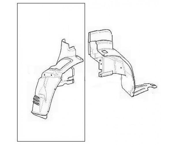 Pare-boue aile avant gauche [partie avant] Mercedes classe