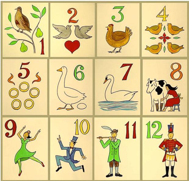 Christmas Song The Gift Lyrics: The Twelve Days Of Christmas Song Lyrics Chords Video