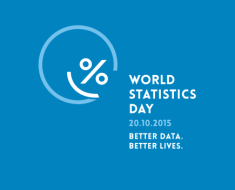 World Statistics Day 2015- Date Theme Venue Celebrations Video