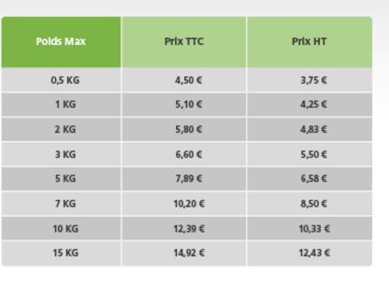 tarif relais colis