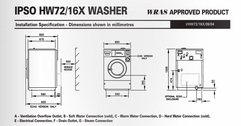 medium resolution of wascomat wiring diagram td75 toshiba wiring diagram wiring whirlpool washing machine model numbers kenmore washer motor wiring diagram