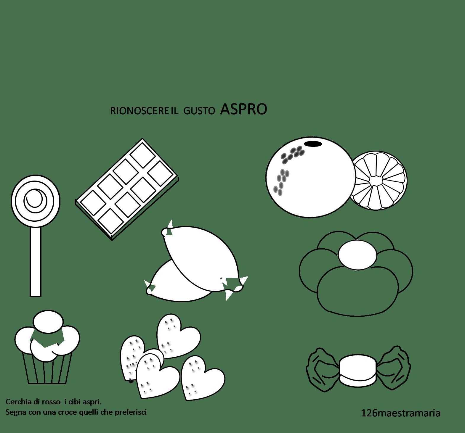 disegni sui cinque sensi