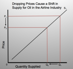 September | 2010 | Will's Economics Blog