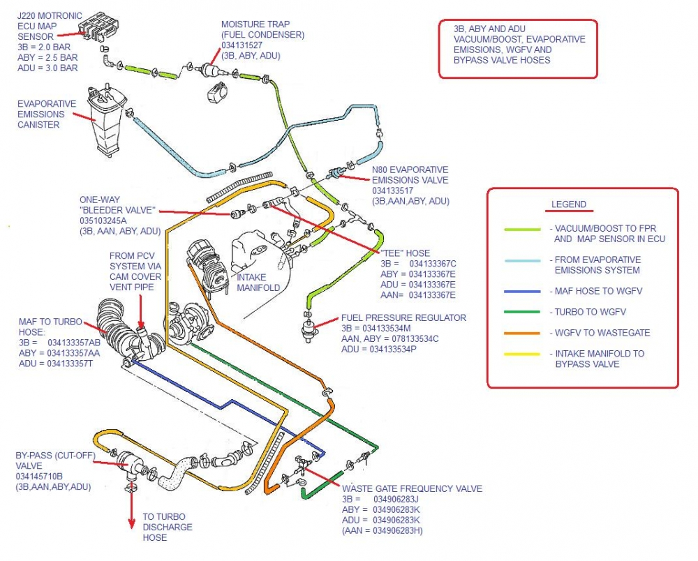 hight resolution of audi s2 wiring diagram wiring diagramaudi s2 3b wiring diagram 2019 ebook library