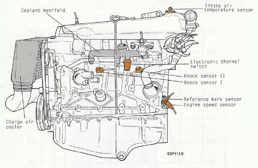 Audi A4 Coolant Temp Sensor Location. Audi. Wiring Diagram
