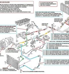 2003 audi a4 cooling system diagram wiring diagram today radiator line diagram for 2003 audi 1 8t quattro [ 1000 x 854 Pixel ]