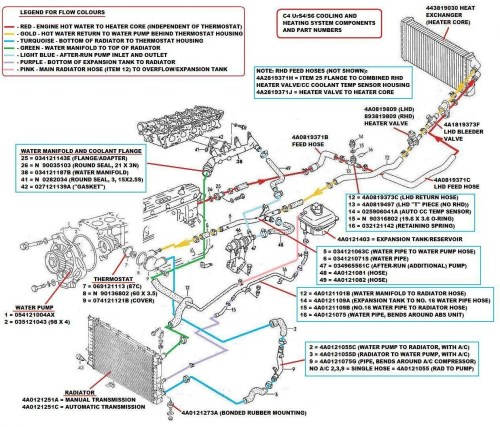 small resolution of 2003 audi a4 cooling system diagram wiring diagram today radiator line diagram for 2003 audi 1 8t quattro