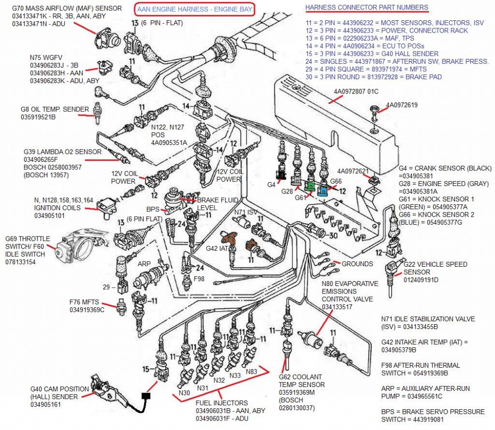 hight resolution of audi s2 3b original wiring harness illustration audiworld forumsaudi s2 wiring diagram 4