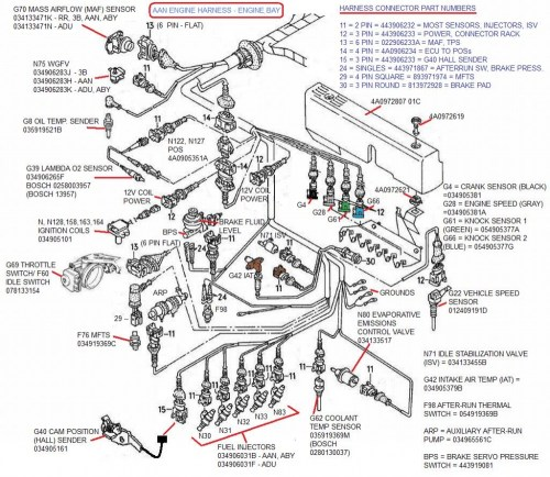 small resolution of audi s2 3b original wiring harness illustration audiworld forums rh audiworld com audi a4 stereo wiring diagram audi a4 electrical diagram