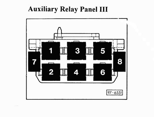 quattroworld.com Forums: Auxiliary Relay Panel 3 (in the