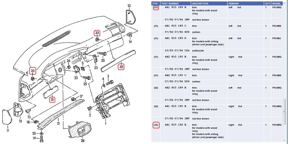 Service manual [How To Remove 2009 Audi A6 Dash Board