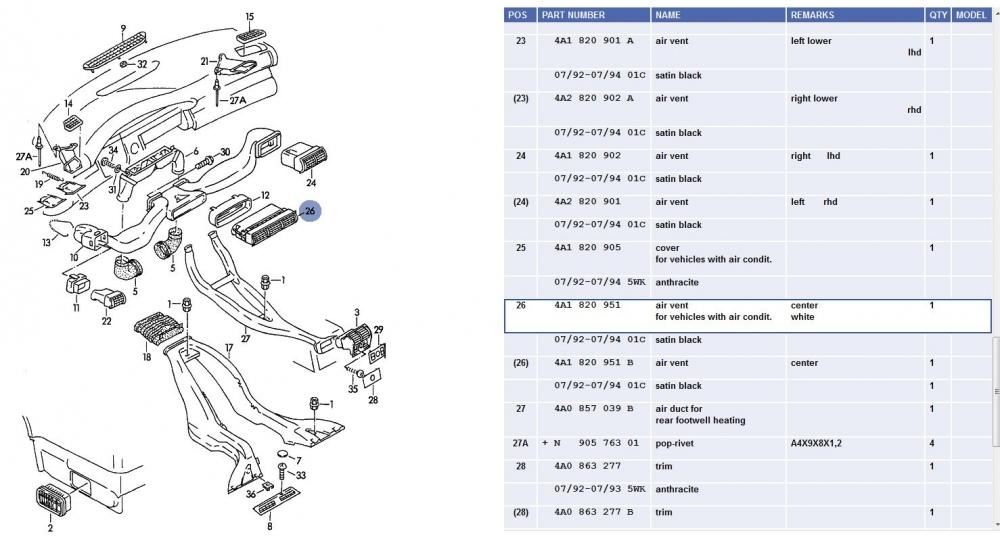 quattroworld.com Forums: C4 HVAC Ducting and Stepper Motors