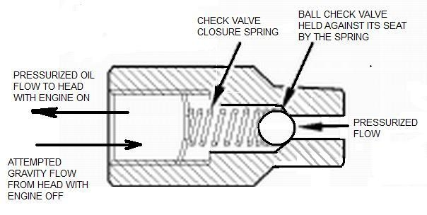 in line check valve diagram wiring diagram schematic