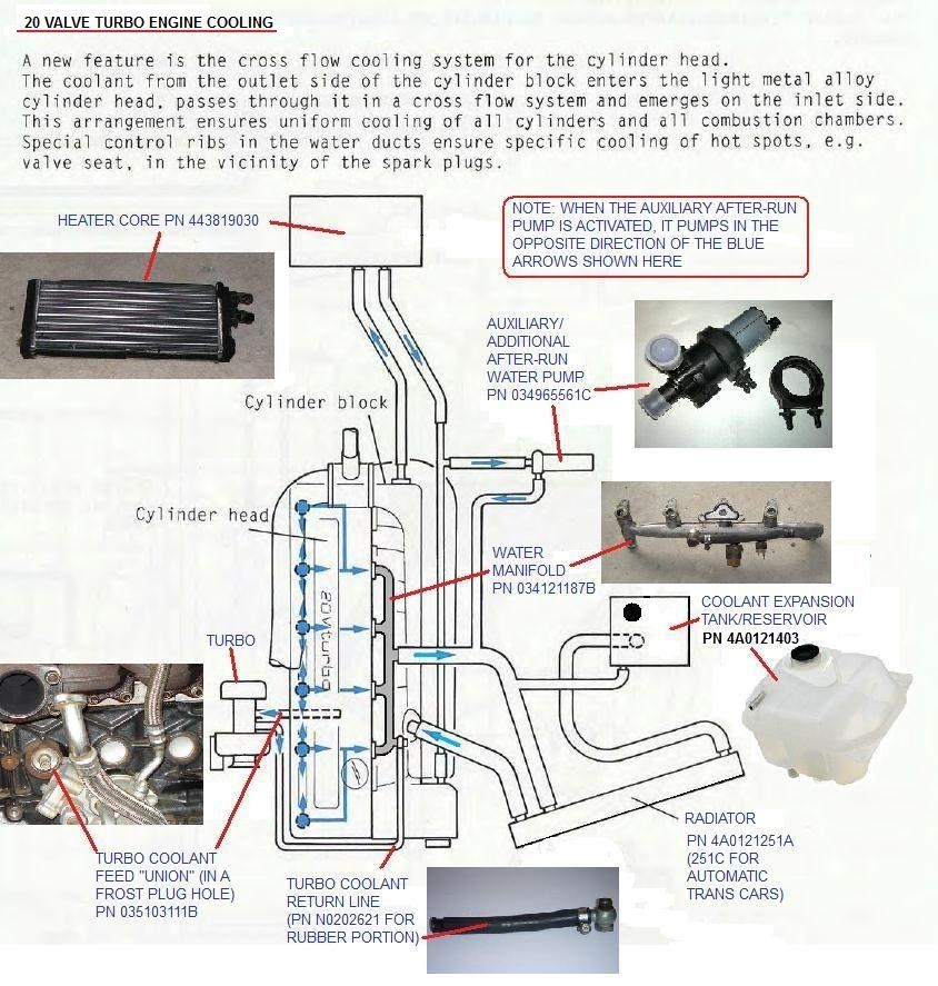 2003 audi ecu wiring harness