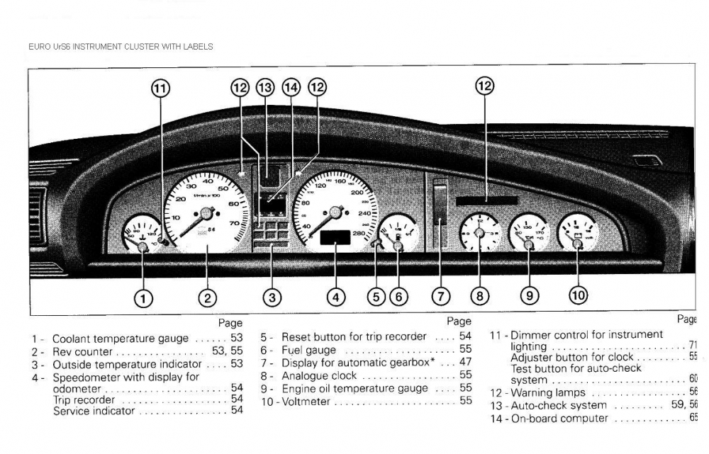 Related Keywords & Suggestions for instrument panel diagram