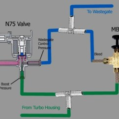 External Wastegate Diagram Light Bar Wire Quattroworld.com Forums: N75 Frequency Valve (wgfv) Location, Function And Pn Info