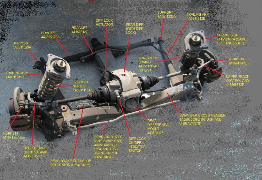 Audi A4 Rear Suspension