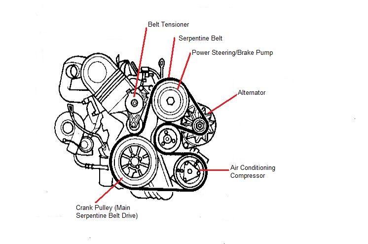 1999 Audi A6 Serpentine Belt Diagram, 1999, Free Engine