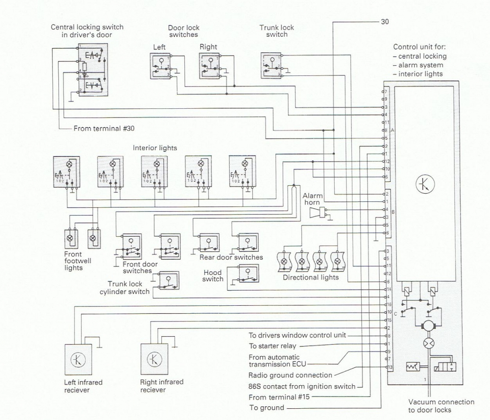 medium resolution of audi a3 window wiring diagram wiring library3 plug central control module wiring schematic note the t16