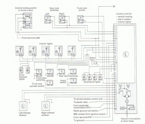 small resolution of audi a4 central locking pump wiring diagram data wiring diagram audi a4 central locking wiring diagram audi a4 central locking wiring diagram