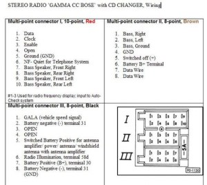 quattroworld Forums: Gamma Radio Pinout Diagram: