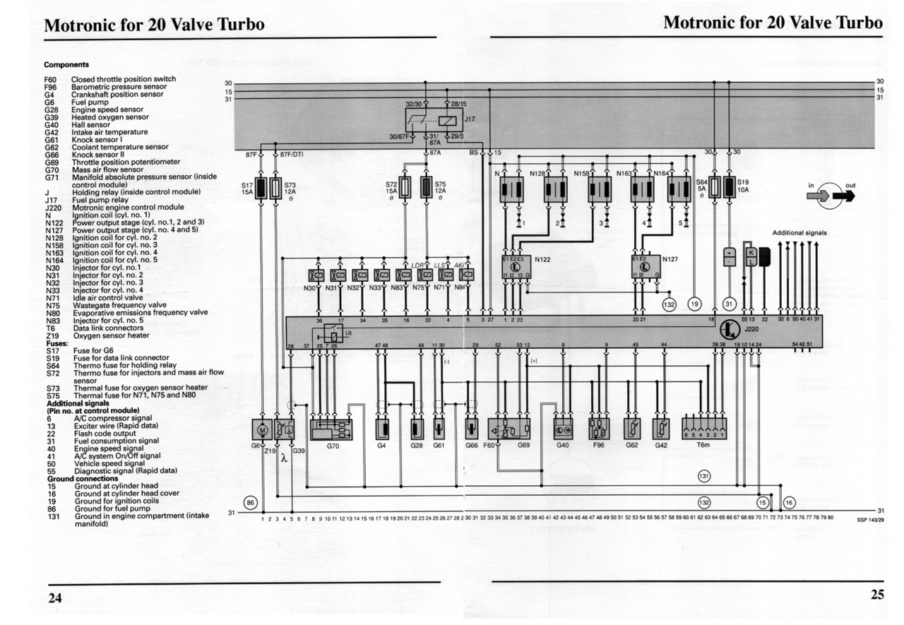 hight resolution of 1995 4 6l v8 ecm wiring diagram