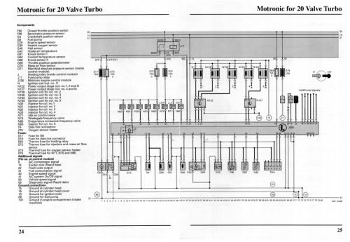 small resolution of audi v8 quattro wiring diagram wiring diagramquattroworld com forums motronic ecu wiring diagram fuses and
