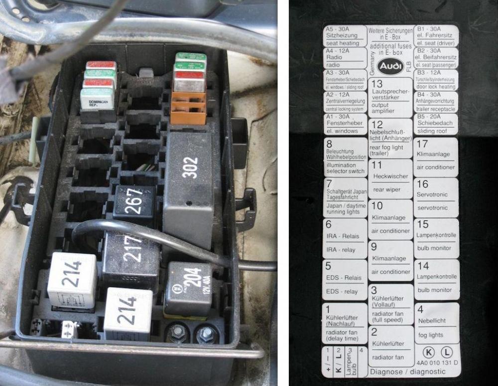 Audi Ur S4 Underside Fuse Box Diagram