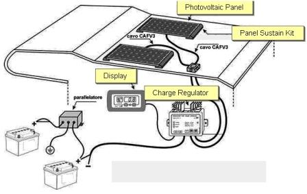 rv battery bank wiring diagram starfish internal anatomy review of the best chargers and solar panel kits power system to charge batteries