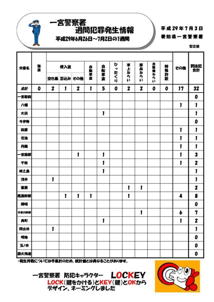 週間情報 No.26