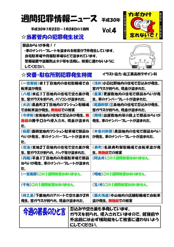 週間犯罪情報ニュース H30 No4