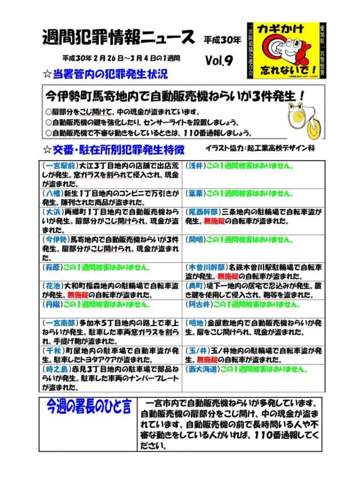 週間犯罪情報ニュース H30 No.9