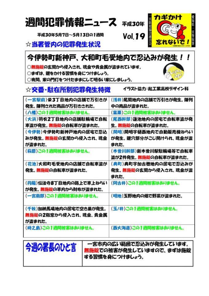 週間犯罪情報ニュース No19