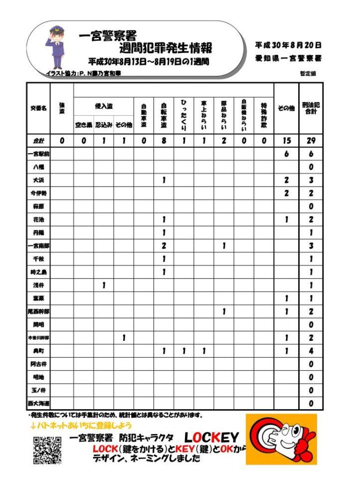 週間情報一宮No.33