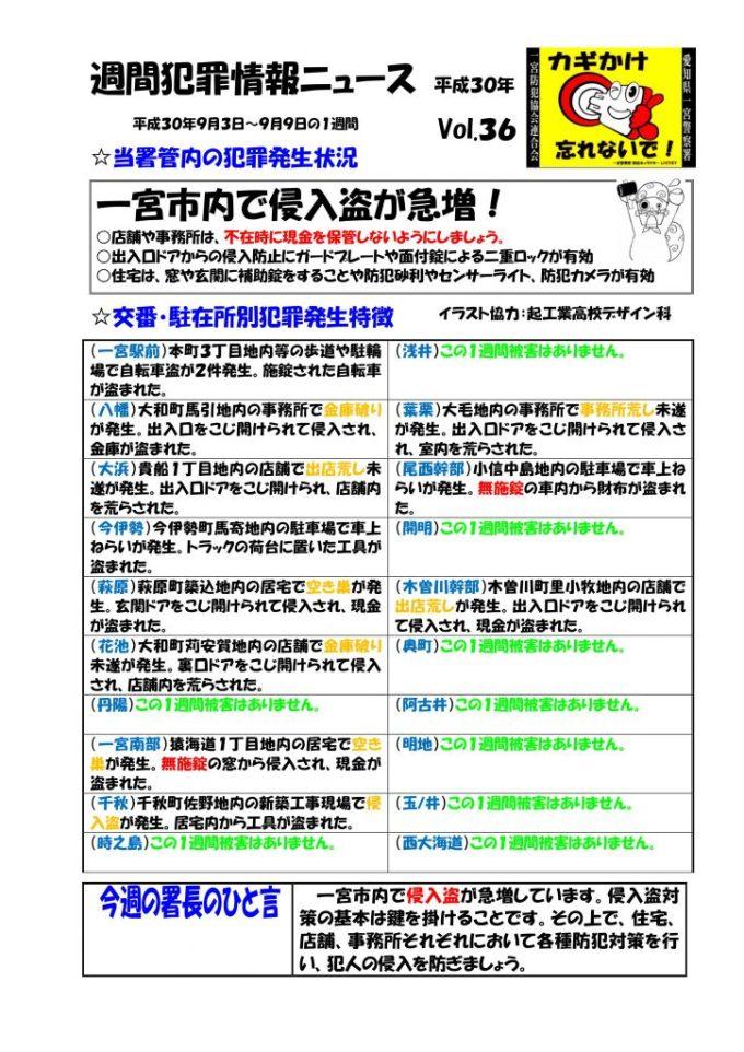 週間犯罪情報ニュース No36