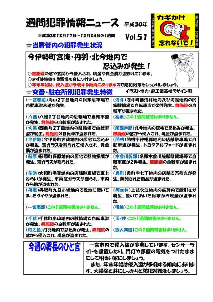 週間犯罪情報ニュース No.51