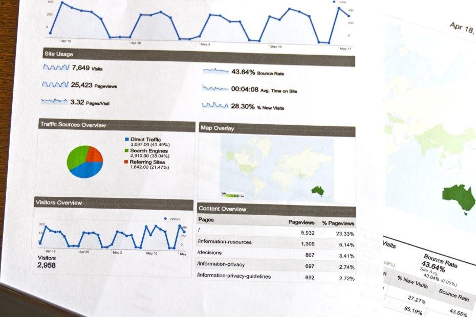 Year of Analytics