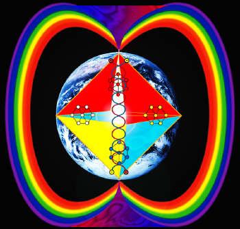 La meditación del Arco Iris circumpolar