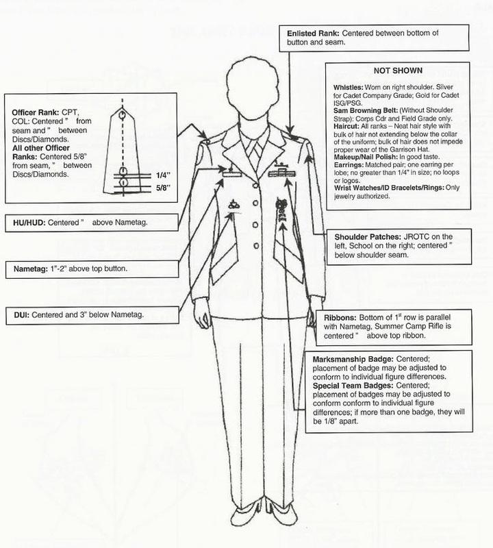 JROTC / Uniform