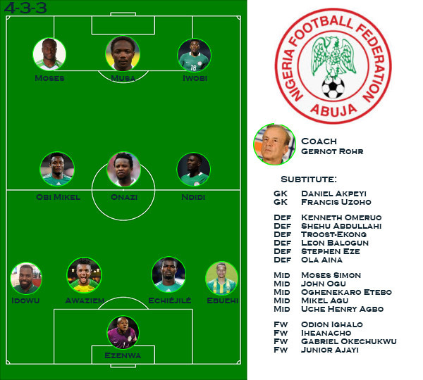 Line up Nigeria