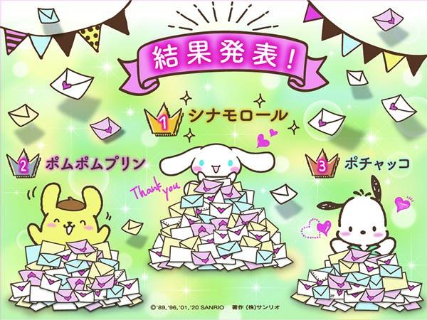 サンリオキャラクター大賞ベスト3