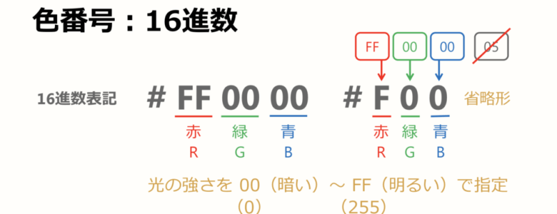 #FF0000,#f00