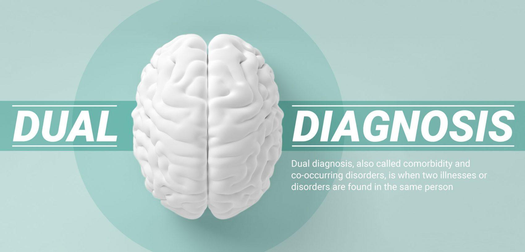 Dual Diagnosis Self Medicating The Pain Of Mental Illness