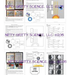 Astronomy and Space Science   Nitty Gritty Science [ 1100 x 850 Pixel ]