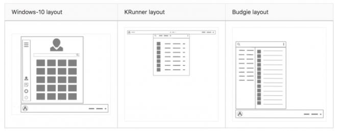 ArcMenu 38 adiciona layout inspirado no KRunner