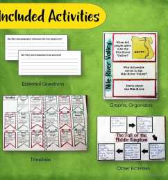 Ancient Egypt \u0026 Kush Interactive Notebook Unit 6th Grade INB - Teaching  Resources and Lesson Plans - Teaching Ideas 4U by Amy Mezni [ 960 x 960 Pixel ]