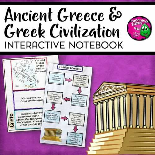 small resolution of Ancient Greece \u0026 Greek Civilization Interactive Notebook Unit 6th Grade INB  - Teaching Resources and Lesson Plans - Teaching Ideas 4U by Amy Mezni